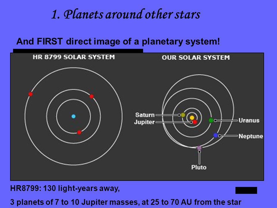And FIRST direct image of a planetary system. 1.