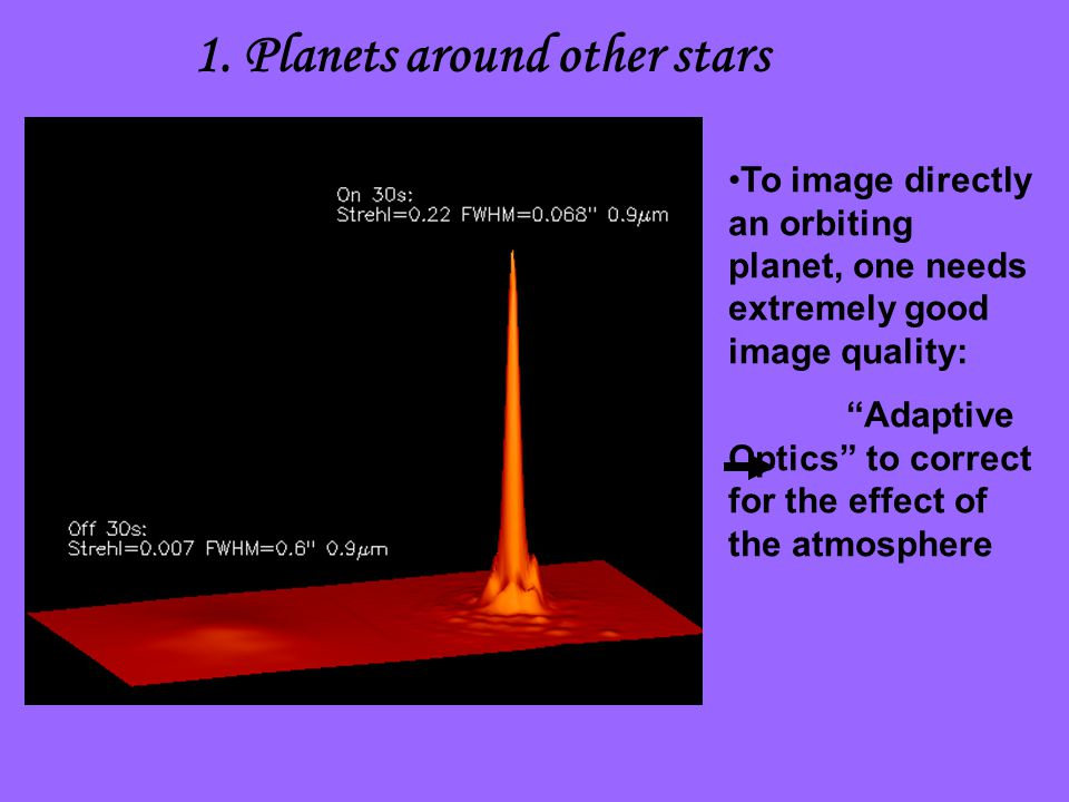 To image directly an orbiting planet, one needs extremely good image quality: Adaptive Optics to correct for the effect of the atmosphere 1.