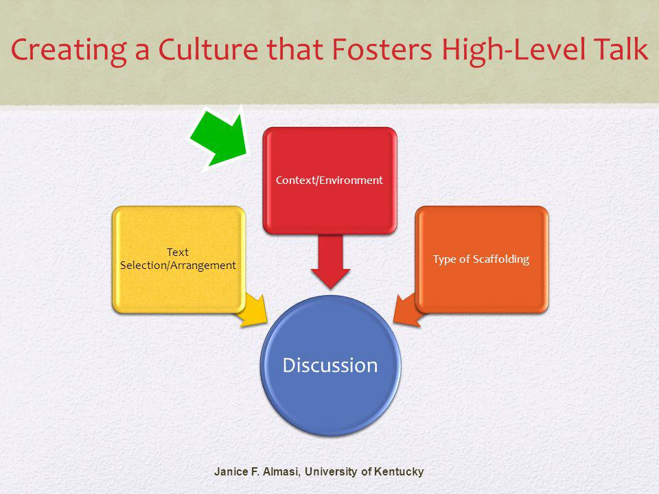 Creating a Culture that Fosters High-Level Talk Discussion Text Selection/Arrangement Context/EnvironmentType of Scaffolding Janice F. Almasi, Univers