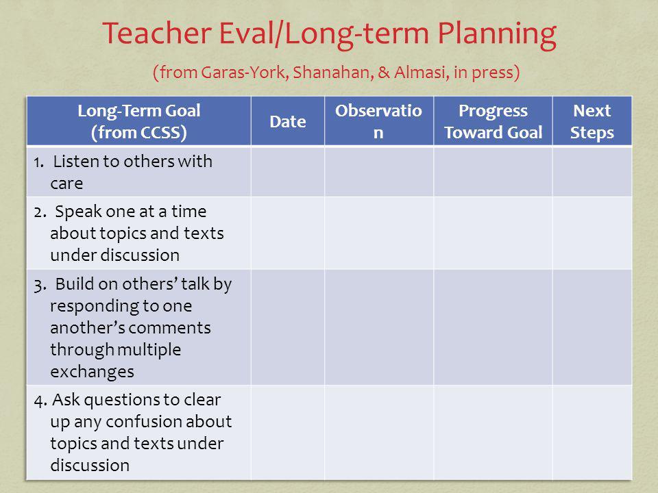 Teacher Eval/Long-term Planning (from Garas-York, Shanahan, & Almasi, in press)