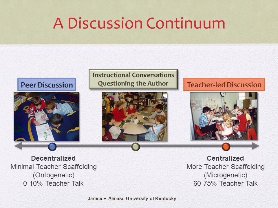 A Discussion Continuum Janice F. Almasi, University of Kentucky Centralized More Teacher Scaffolding (Microgenetic) 60-75% Teacher Talk Decentralized