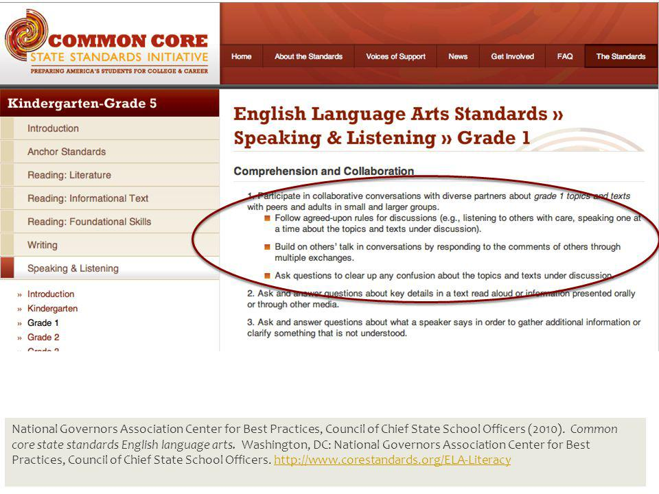 National Governors Association Center for Best Practices, Council of Chief State School Officers (2010). Common core state standards English language