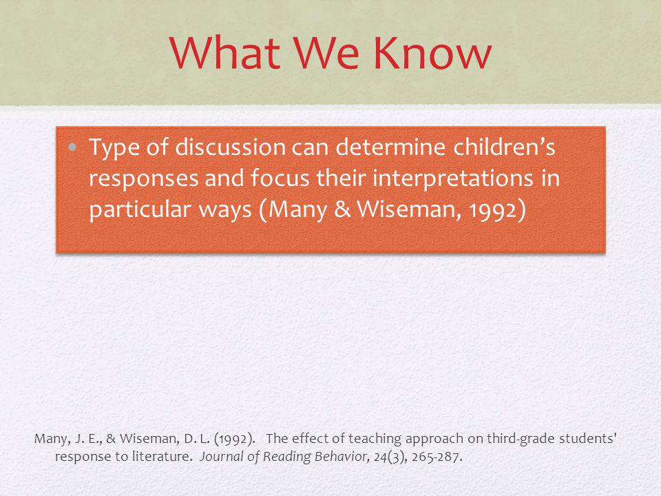 What We Know Type of discussion can determine childrens responses and focus their interpretations in particular ways (Many & Wiseman, 1992) Many, J.