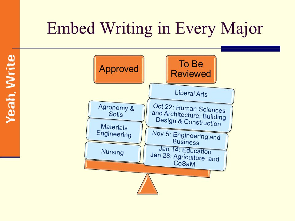 Embed Writing in Every Major Approved To Be Reviewed Jan 14: Education Jan 28: Agriculture and CoSaM Nov 5: Engineering and Business Oct 22: Human Sciences and Architecture, Building Design & Construction Liberal Arts Nursing Materials Engineering Agronomy & Soils