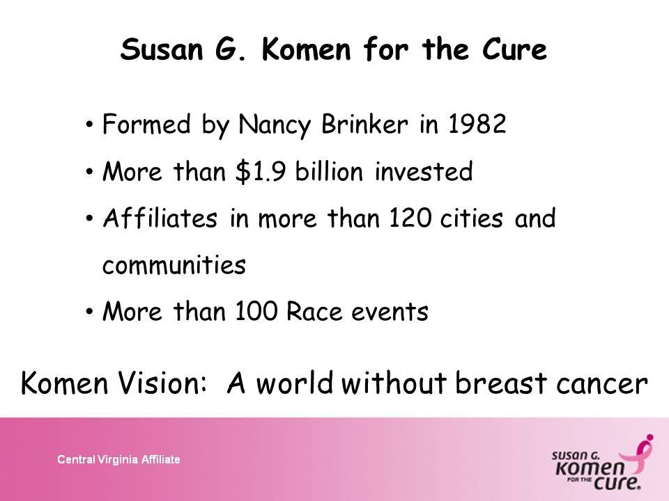 Susan G. Komen for the Cure Formed by Nancy Brinker in 1982 More than $1.9 billion invested Affiliates in more than 120 cities and communities More th