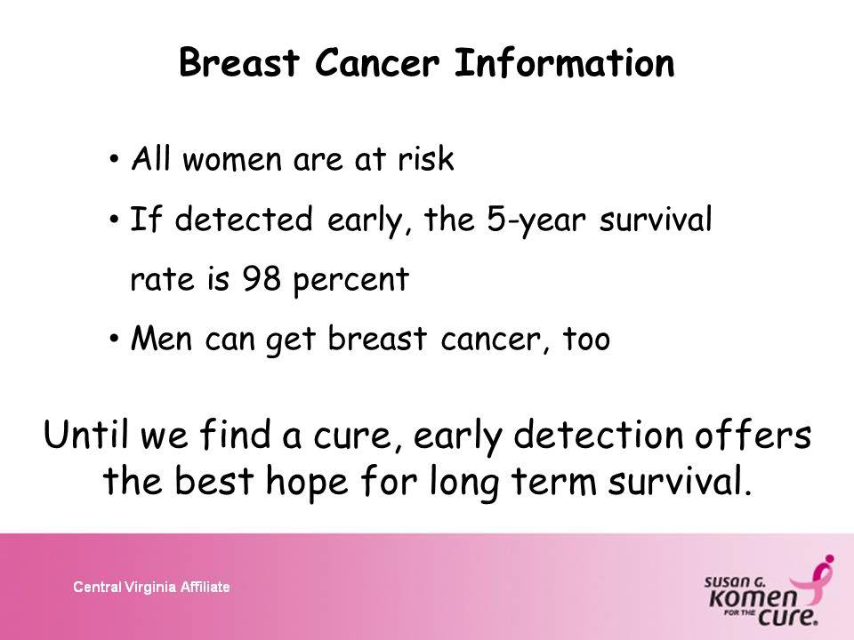 Breast Cancer Information All women are at risk If detected early, the 5-year survival rate is 98 percent Men can get breast cancer, too Until we find a cure, early detection offers the best hope for long term survival.