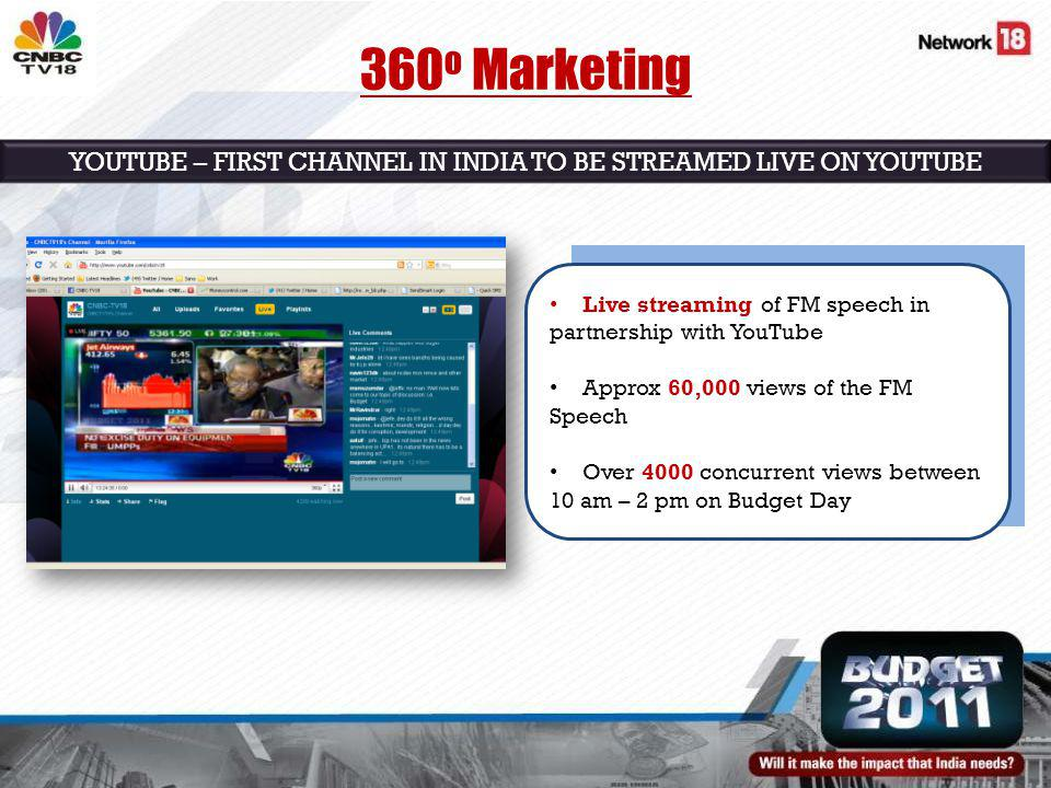 YOUTUBE – FIRST CHANNEL IN INDIA TO BE STREAMED LIVE ON YOUTUBE 360 o Marketing Live streaming of FM speech in partnership with YouTube Approx 60,000 views of the FM Speech Over 4000 concurrent views between 10 am – 2 pm on Budget Day