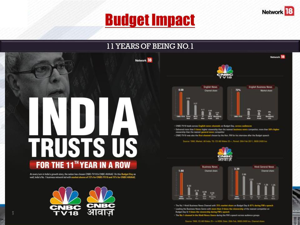 Budget Impact 11 YEARS OF BEING NO.1