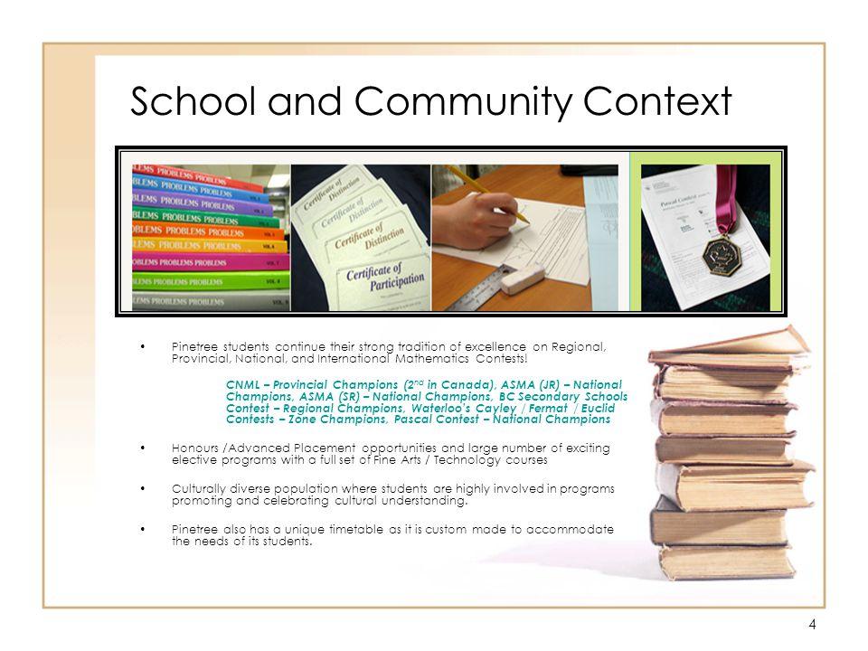 15 School Action Plan