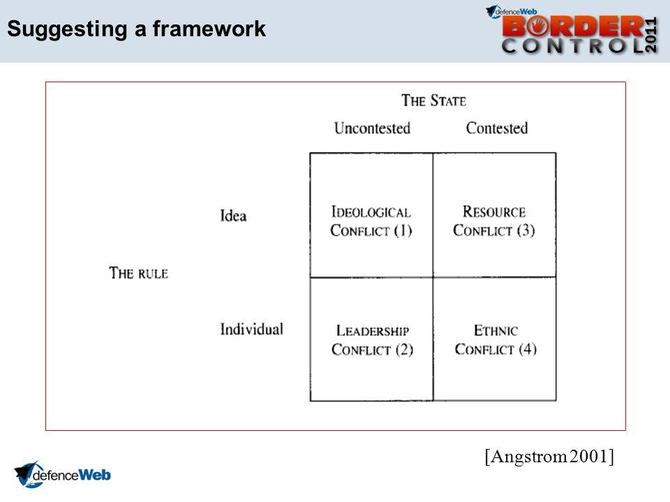 Suggesting a framework [Angstrom 2001]
