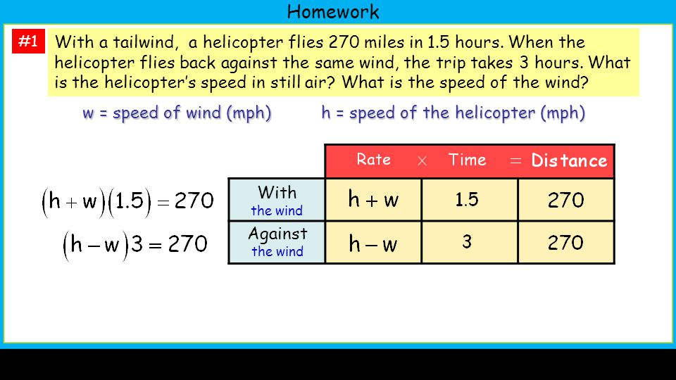 Homework With a tailwind, a helicopter flies 270 miles in 1.5 hours. When the helicopter flies back against the same wind, the trip takes 3 hours. Wha