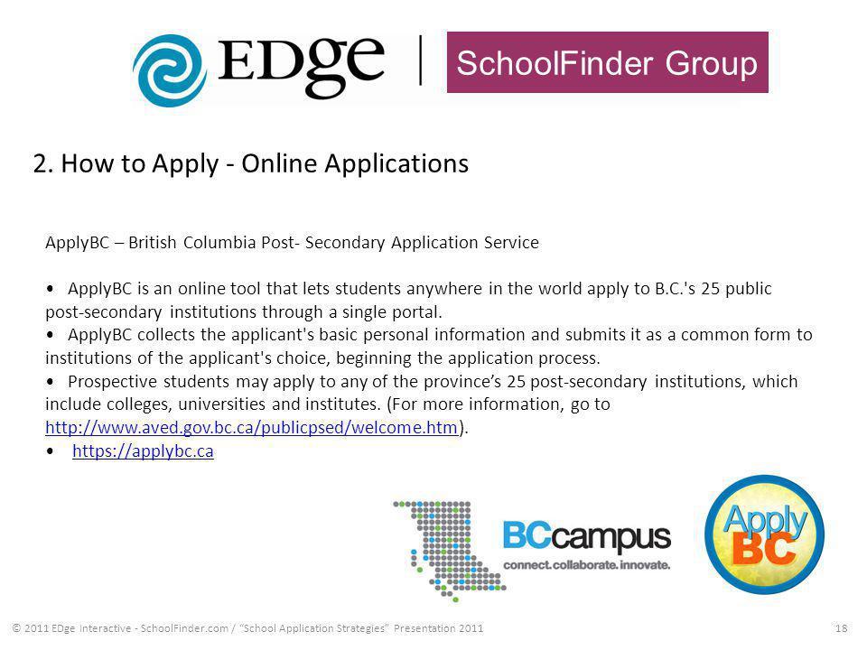 SchoolFinder Group 2. How to Apply - Online Applications 18© 2011 EDge Interactive - SchoolFinder.com / School Application Strategies Presentation 201
