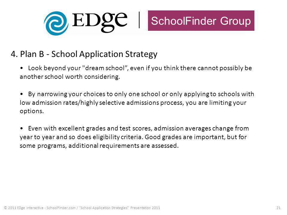 SchoolFinder Group 4. Plan B - School Application Strategy 21© 2011 EDge Interactive - SchoolFinder.com / School Application Strategies Presentation 2