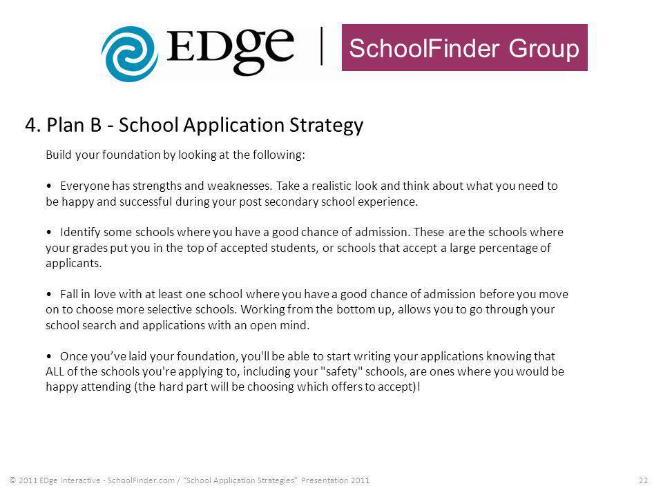 SchoolFinder Group 4. Plan B - School Application Strategy 22© 2011 EDge Interactive - SchoolFinder.com / School Application Strategies Presentation 2