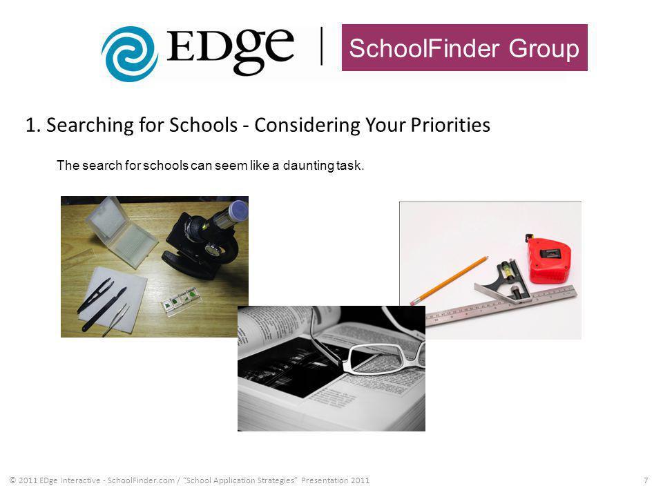 SchoolFinder Group 7 1. Searching for Schools - Considering Your Priorities © 2011 EDge Interactive - SchoolFinder.com / School Application Strategies