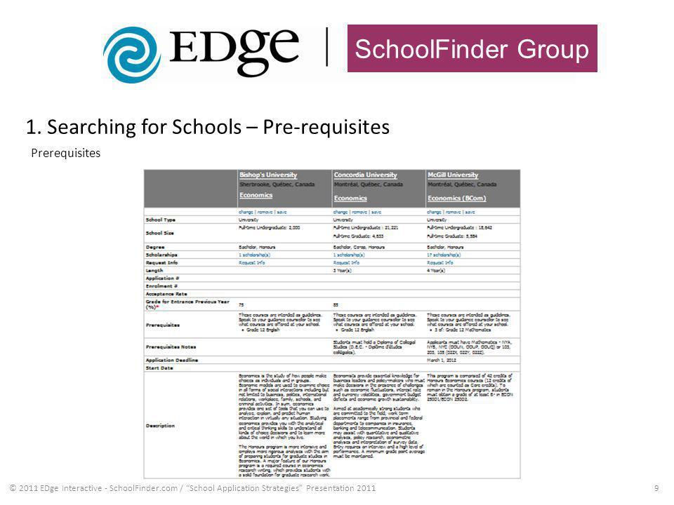 SchoolFinder Group 1. Searching for Schools – Pre-requisites 9© 2011 EDge Interactive - SchoolFinder.com / School Application Strategies Presentation