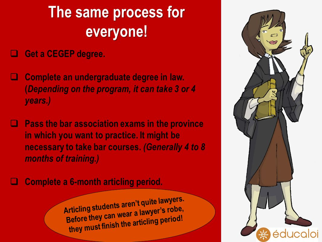 The same process for everyone! Get a CEGEP degree. Complete an undergraduate degree in law. ( Depending on the program, it can take 3 or 4 years.) Pas