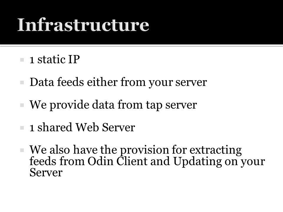 1 static IP Data feeds either from your server We provide data from tap server 1 shared Web Server We also have the provision for extracting feeds from Odin Client and Updating on your Server