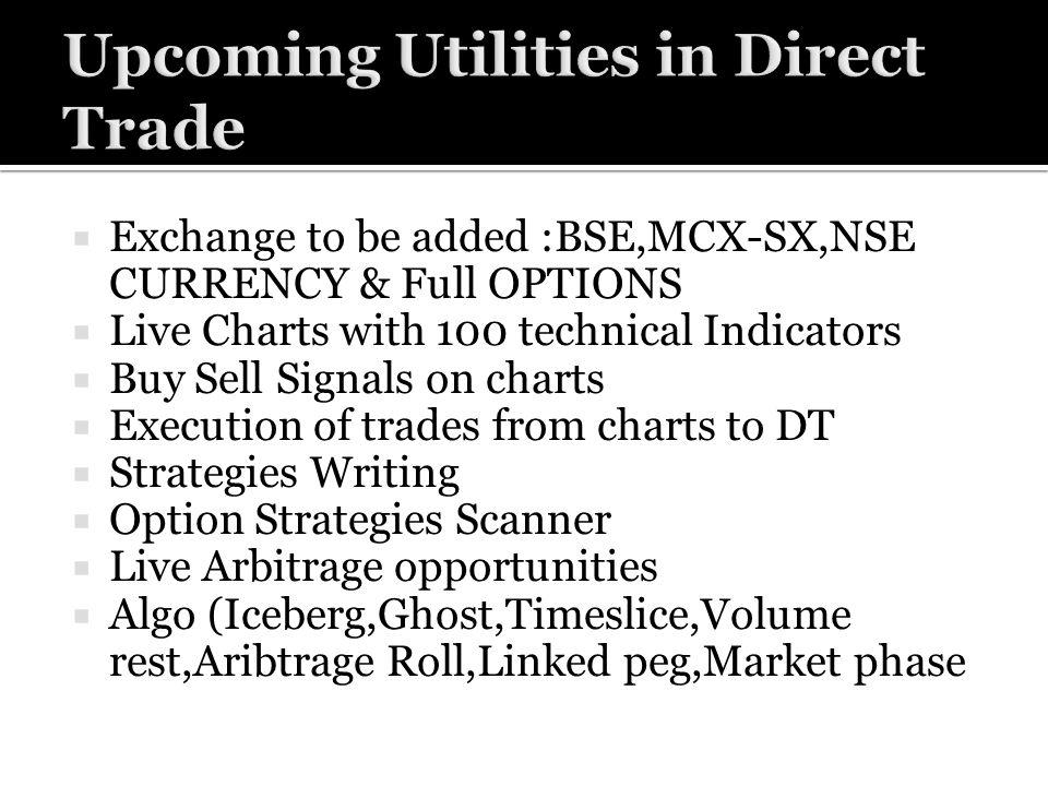 Exchange to be added :BSE,MCX-SX,NSE CURRENCY & Full OPTIONS Live Charts with 100 technical Indicators Buy Sell Signals on charts Execution of trades from charts to DT Strategies Writing Option Strategies Scanner Live Arbitrage opportunities Algo (Iceberg,Ghost,Timeslice,Volume rest,Aribtrage Roll,Linked peg,Market phase