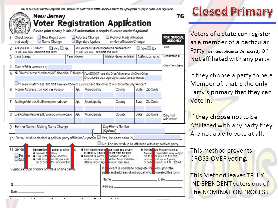 Voters of a state can register as a member of a particular Party (i.e. Republican or Democrat), or Not affiliated with any party. If they choose a par