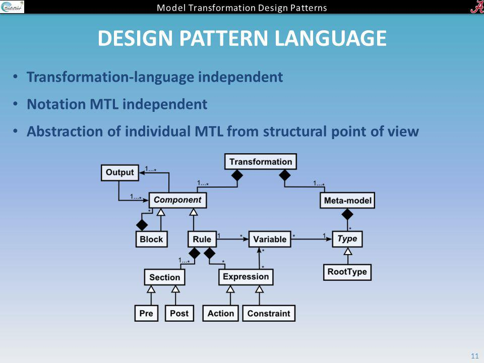 DESIGN PATTERN LANGUAGE Transformation-language independent Notation MTL independent Abstraction of individual MTL from structural point of view 11