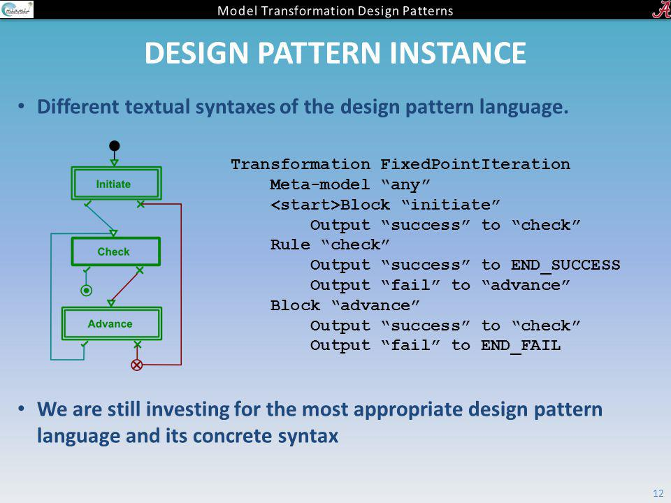 DESIGN PATTERN INSTANCE Different textual syntaxes of the design pattern language. We are still investing for the most appropriate design pattern lang