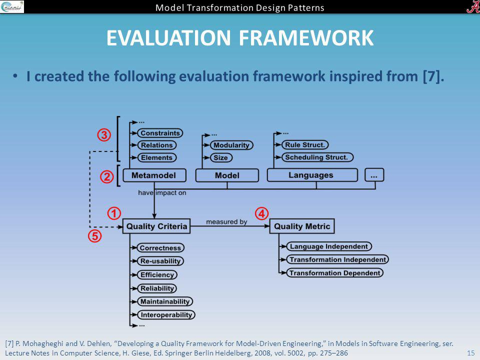 EVALUATION FRAMEWORK I created the following evaluation framework inspired from [7]. 15 [7] P. Mohagheghi and V. Dehlen, Developing a Quality Framewor