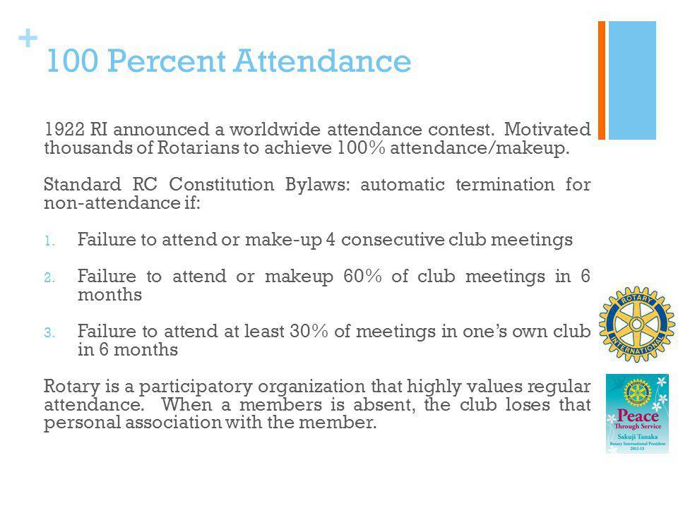 + 100 Percent Attendance 1922 RI announced a worldwide attendance contest. Motivated thousands of Rotarians to achieve 100% attendance/makeup. Standar