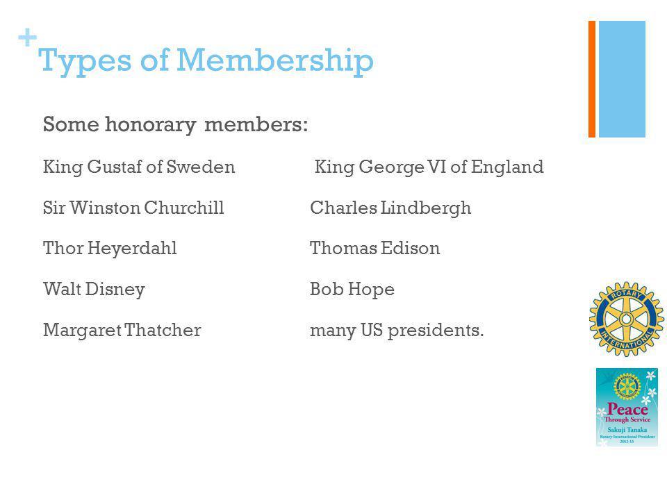 + Types of Membership Some honorary members: King Gustaf of Sweden King George VI of England Sir Winston ChurchillCharles Lindbergh Thor Heyerdahl Tho