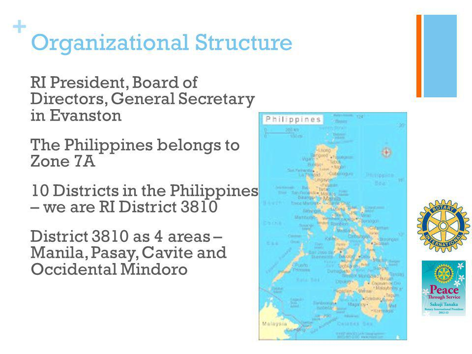 + Organizational Structure RI President, Board of Directors, General Secretary in Evanston The Philippines belongs to Zone 7A 10 Districts in the Phil