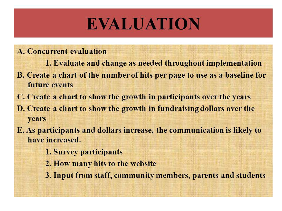 EVALUATION A. Concurrent evaluation 1. Evaluate and change as needed throughout implementation B. Create a chart of the number of hits per page to use