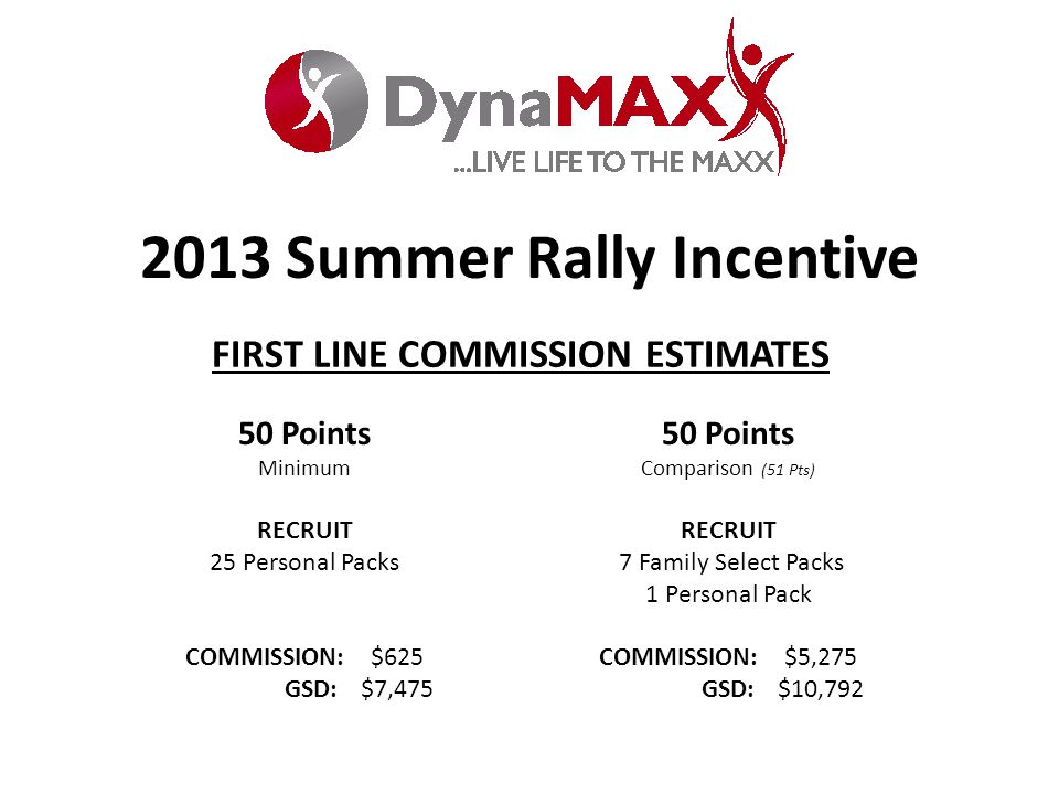FIRST LINE COMMISSION ESTIMATES 2013 Summer Rally Incentive 50 Points Minimum RECRUIT 25 Personal Packs COMMISSION:$625 GSD:$7,475 50 Points Comparison (51 Pts) RECRUIT 7 Family Select Packs 1 Personal Pack COMMISSION:$5,275 GSD:$10,792