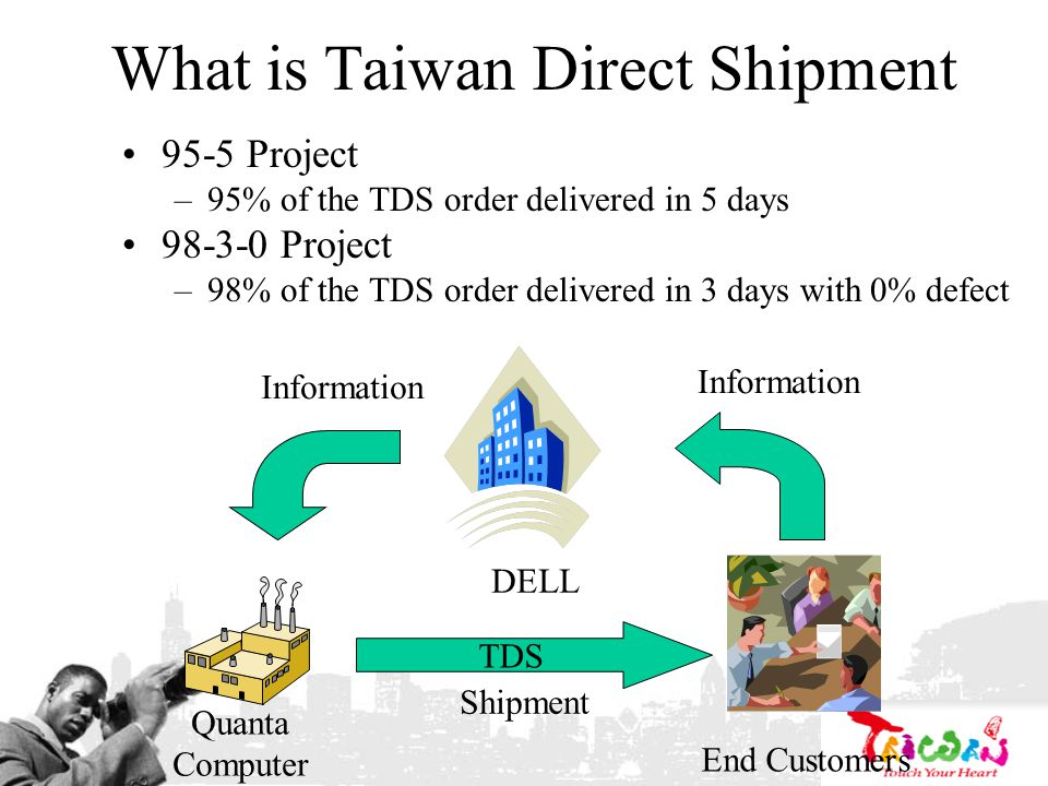 What is Taiwan Direct Shipment 95-5 Project –95% of the TDS order delivered in 5 days 98-3-0 Project –98% of the TDS order delivered in 3 days with 0% defect DELL Quanta Computer End Customers Information Shipment TDS