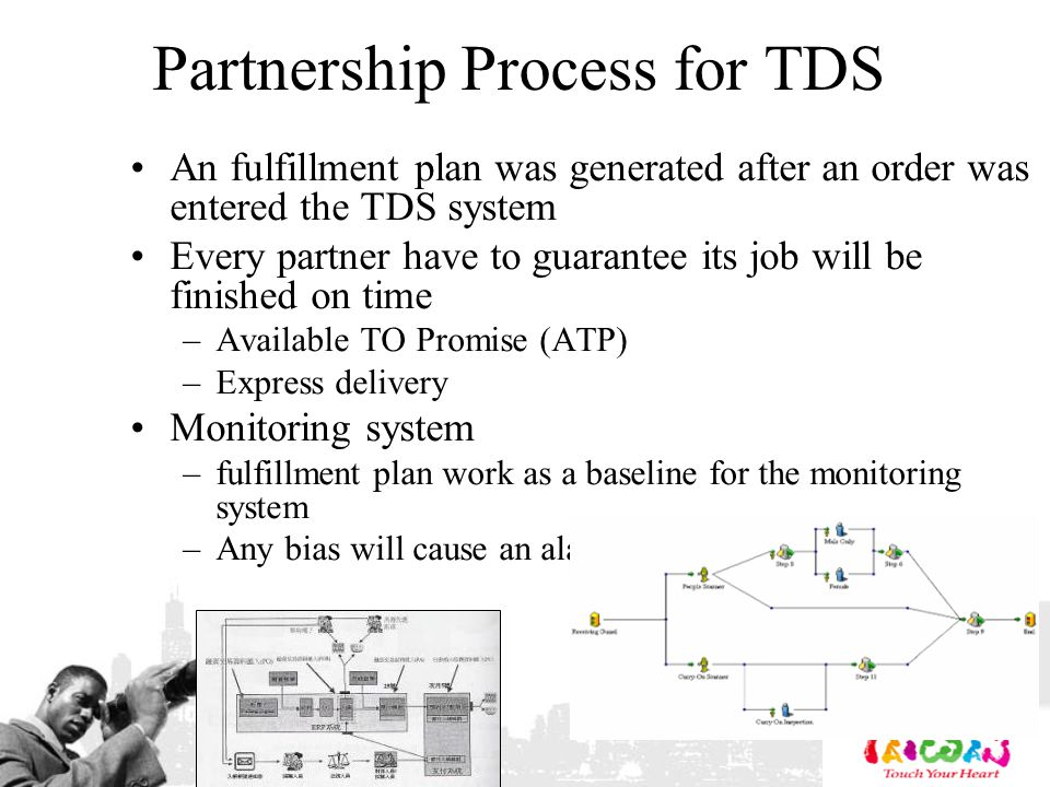 Partnership Process for TDS An fulfillment plan was generated after an order was entered the TDS system Every partner have to guarantee its job will b
