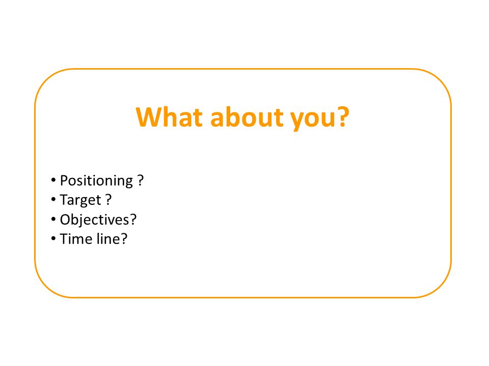 What about you Positioning Target Objectives Time line