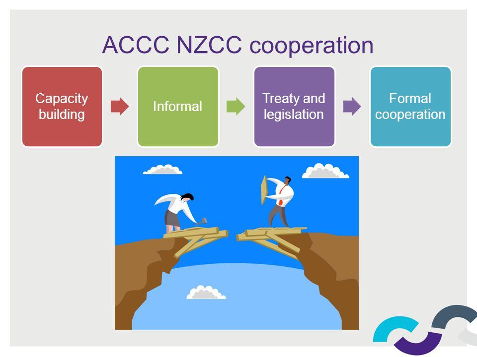 ACCC NZCC cooperation Capacity building Informal Treaty and legislation Formal cooperation