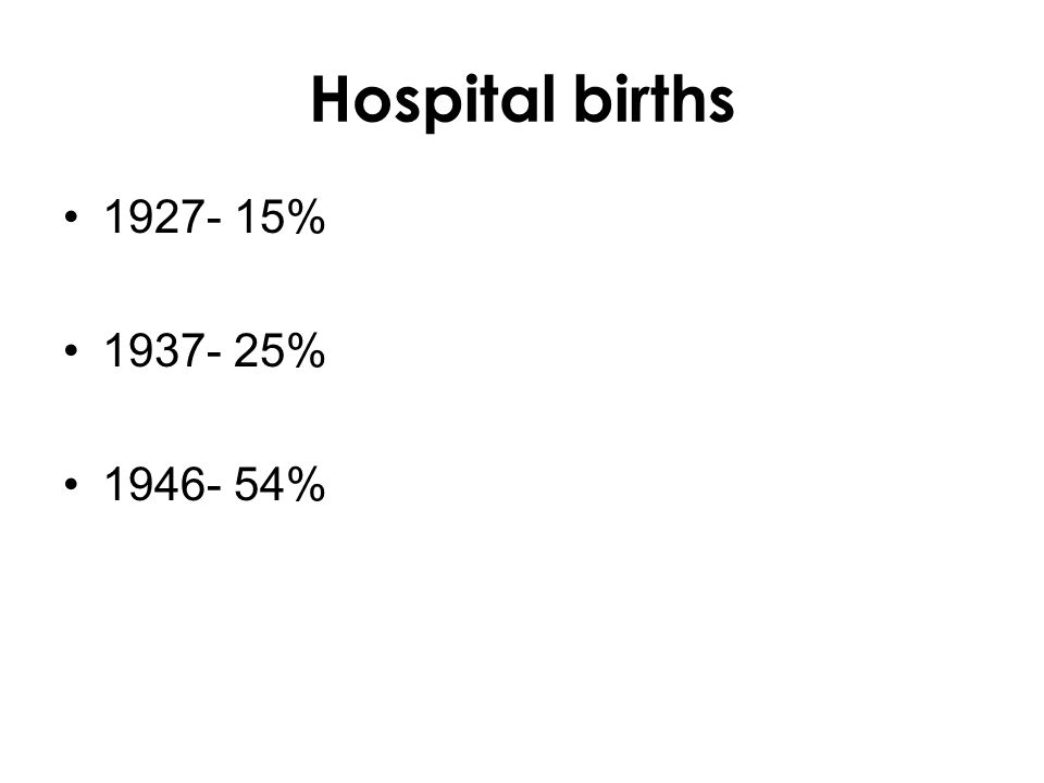 Hospital births 1927- 15% 1937- 25% 1946- 54%
