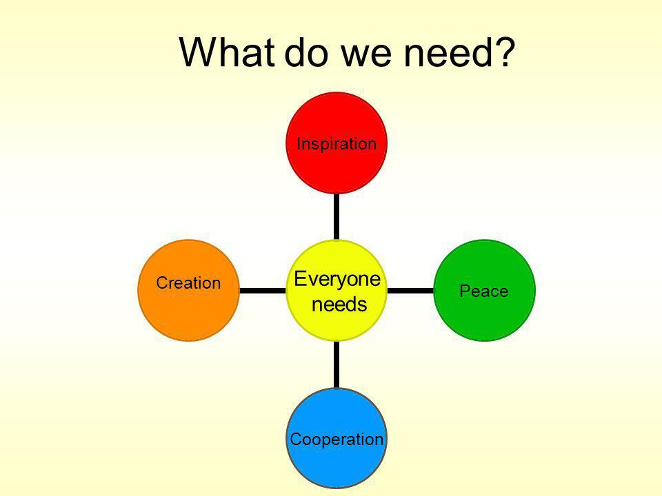 What do we need Everyone needs InspirationPeaceCooperation Creation