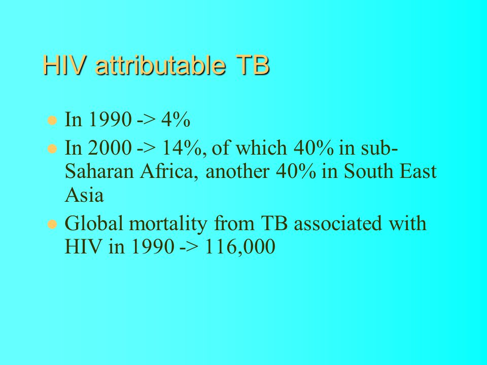 HIV attributable TB In 1990 -> 4% In 2000 -> 14%, of which 40% in sub- Saharan Africa, another 40% in South East Asia Global mortality from TB associated with HIV in 1990 -> 116,000
