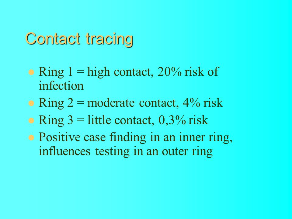 Contact tracing Ring 1 = high contact, 20% risk of infection Ring 2 = moderate contact, 4% risk Ring 3 = little contact, 0,3% risk Positive case finding in an inner ring, influences testing in an outer ring