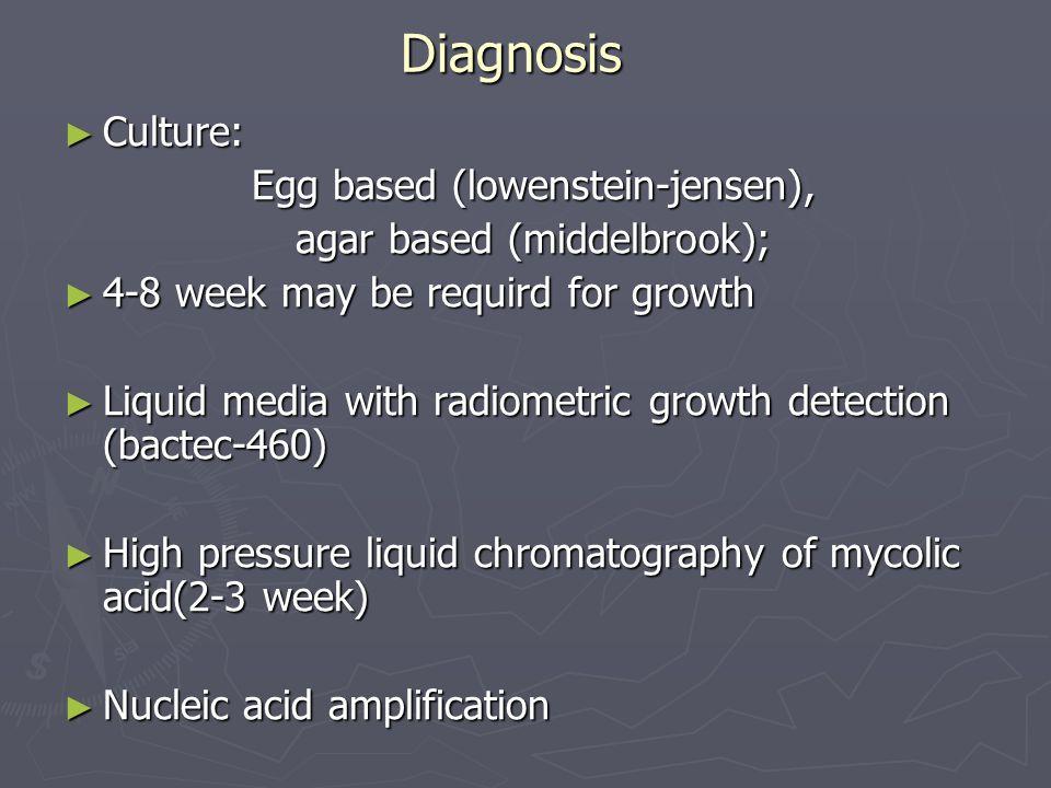 Diagnosis Culture: Culture: Egg based (lowenstein-jensen), agar based (middelbrook); 4-8 week may be requird for growth 4-8 week may be requird for gr