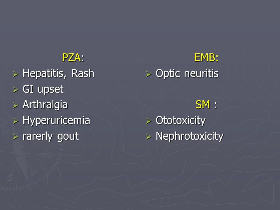 PZA: Hepatitis, Rash Hepatitis, Rash GI upset GI upset Arthralgia Arthralgia Hyperuricemia Hyperuricemia rarerly gout rarerly gout EMB: Optic neuritis