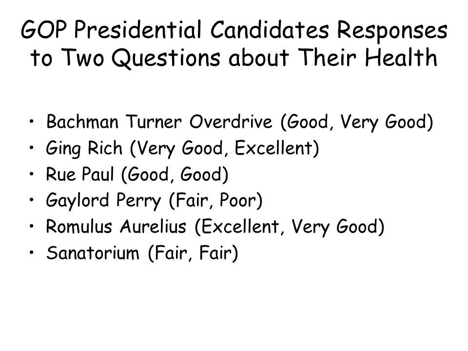 GOP Presidential Candidates Responses to Two Questions about Their Health Bachman Turner Overdrive (Good, Very Good) Ging Rich (Very Good, Excellent) Rue Paul (Good, Good) Gaylord Perry (Fair, Poor) Romulus Aurelius (Excellent, Very Good) Sanatorium (Fair, Fair)
