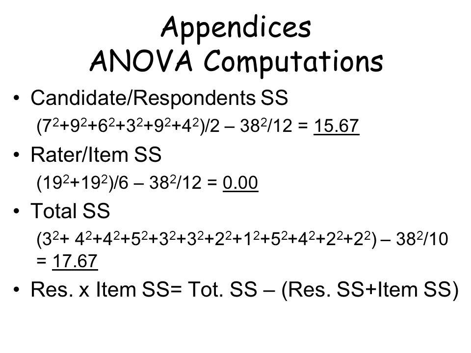 Appendices ANOVA Computations Candidate/Respondents SS (7 2 +9 2 +6 2 +3 2 +9 2 +4 2 )/2 – 38 2 /12 = 15.67 Rater/Item SS (19 2 +19 2 )/6 – 38 2 /12 = 0.00 Total SS (3 2 + 4 2 +4 2 +5 2 +3 2 +3 2 +2 2 +1 2 +5 2 +4 2 +2 2 +2 2 ) – 38 2 /10 = 17.67 Res.