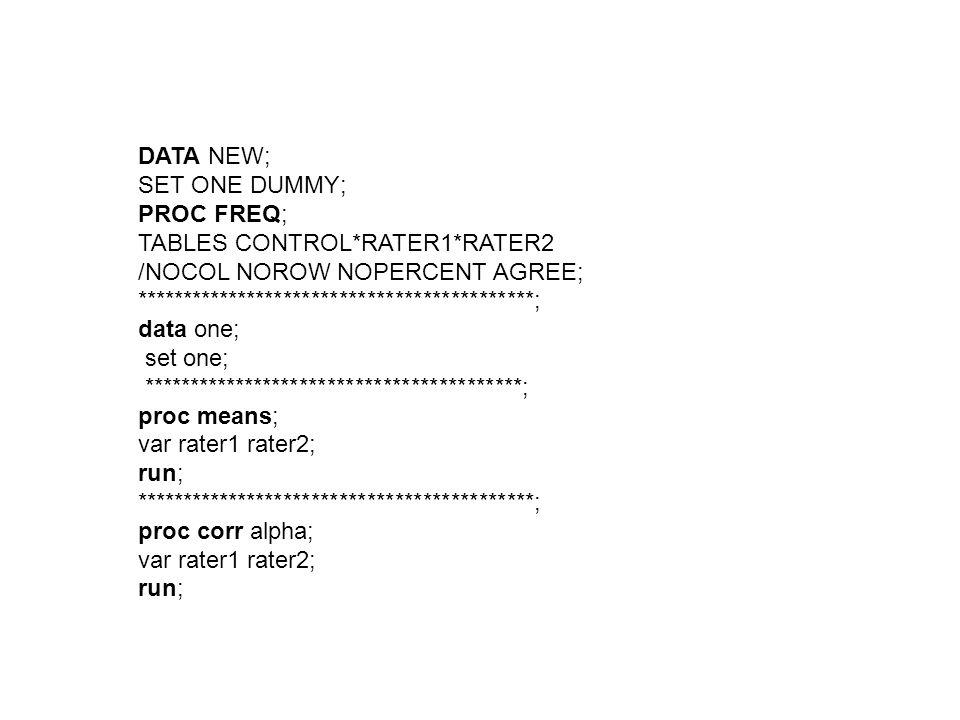 DATA NEW; SET ONE DUMMY; PROC FREQ; TABLES CONTROL*RATER1*RATER2 /NOCOL NOROW NOPERCENT AGREE; *******************************************; data one; set one; *****************************************; proc means; var rater1 rater2; run; *******************************************; proc corr alpha; var rater1 rater2; run;