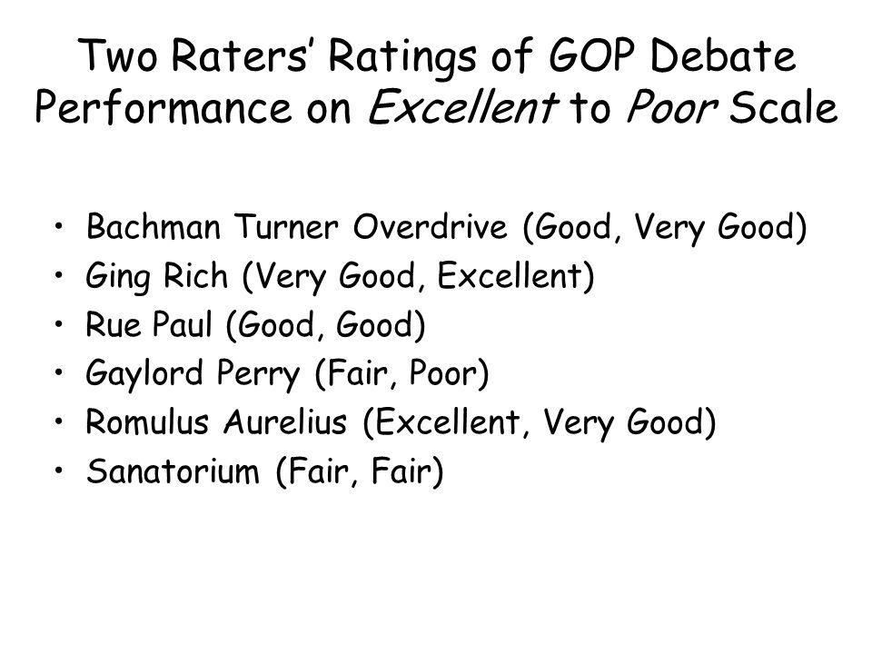 Two Raters Ratings of GOP Debate Performance on Excellent to Poor Scale Bachman Turner Overdrive (Good, Very Good) Ging Rich (Very Good, Excellent) Rue Paul (Good, Good) Gaylord Perry (Fair, Poor) Romulus Aurelius (Excellent, Very Good) Sanatorium (Fair, Fair)