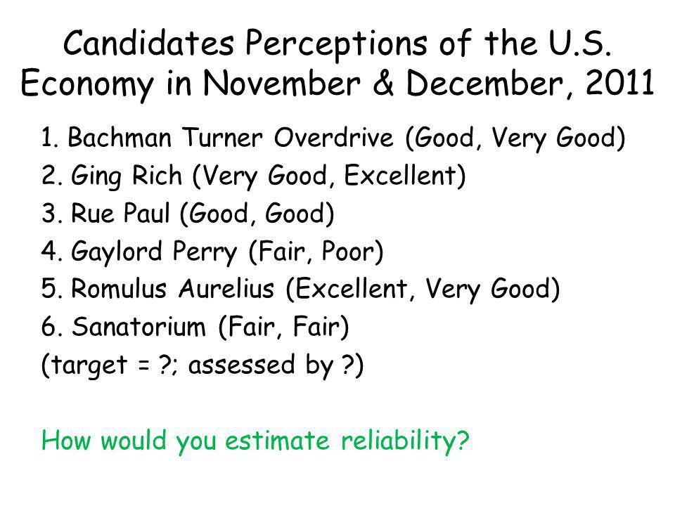 Candidates Perceptions of the U.S. Economy in November & December, 2011 1.