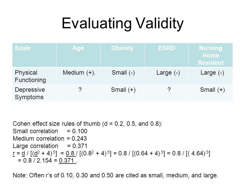 Evaluating Validity ScaleAgeObesityESRDNursing Home Resident Physical Functioning Medium (+).