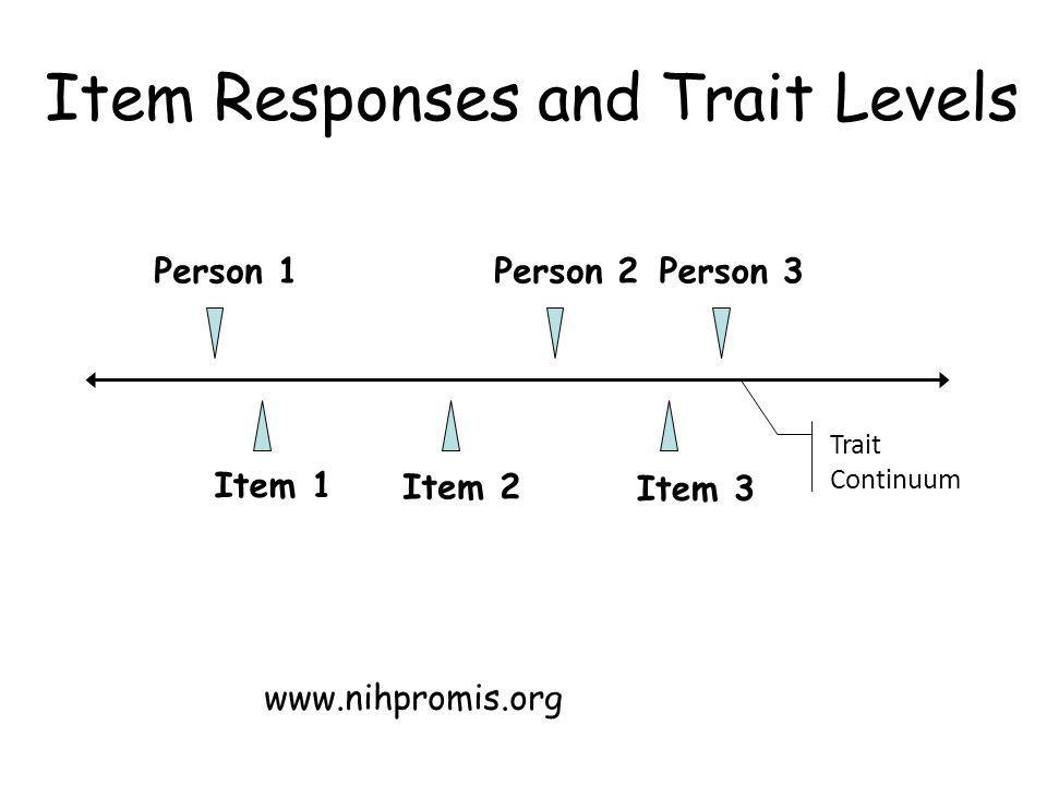 Item Responses and Trait Levels Item 1 Item 2 Item 3 Person 1Person 2Person 3 Trait Continuum www.nihpromis.org