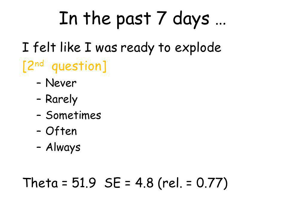In the past 7 days … I felt like I was ready to explode [2 nd question] –Never –Rarely –Sometimes –Often –Always Theta = 51.9 SE = 4.8 (rel.